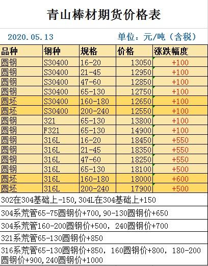 青山圓鋼5.13.jpg